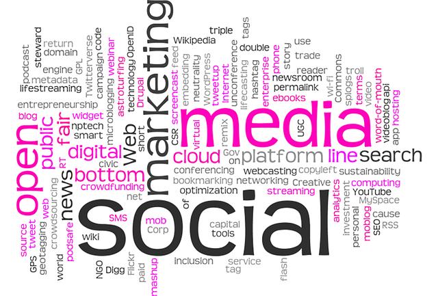 Wydajny komunikacja marketingowa i reklama w Internecie.